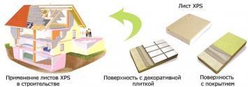 Линия по производству листов из вспененного полистирола (XPS) - НОВАЯ!